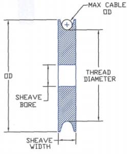 aluminum pulleys plain bore
