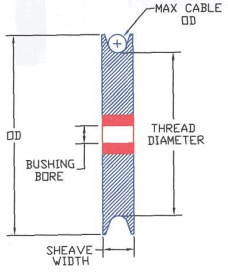 Steel Sheaves with Bearing